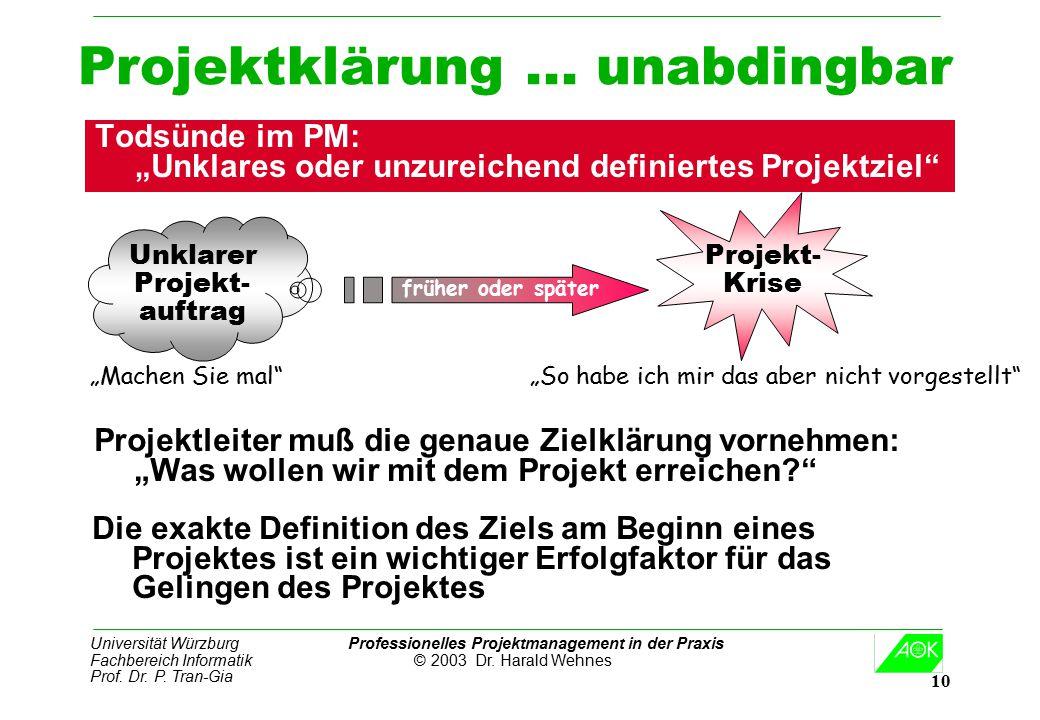 Universität Würzburg Professionelles Projektmanagement in der Praxis Fachbereich Informatik © 2003 Dr. Harald Wehnes Prof. Dr. P. Tran-Gia 10 Projektk