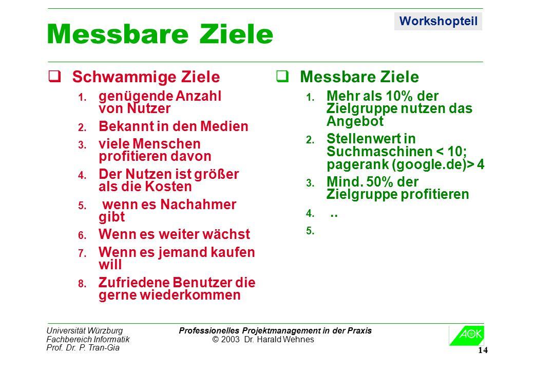 Universität Würzburg Professionelles Projektmanagement in der Praxis Fachbereich Informatik © 2003 Dr. Harald Wehnes Prof. Dr. P. Tran-Gia 14 Messbare