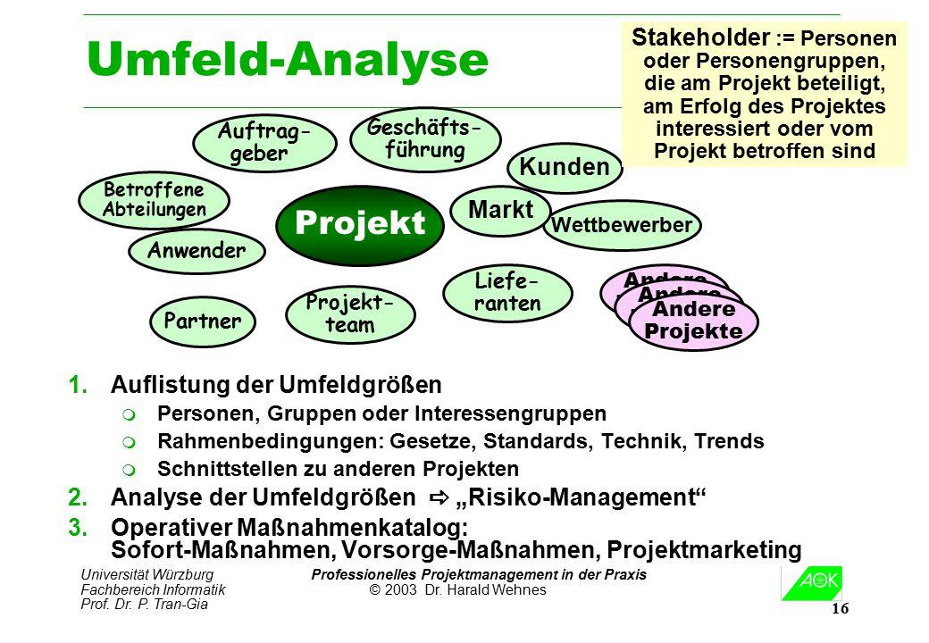 Universität Würzburg Professionelles Projektmanagement in der Praxis Fachbereich Informatik © 2003 Dr. Harald Wehnes Prof. Dr. P. Tran-Gia 16 Umfeld-A