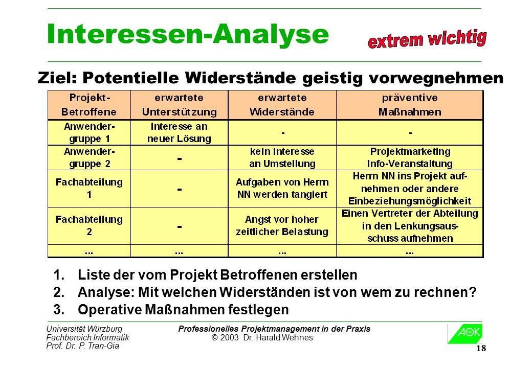 Universität Würzburg Professionelles Projektmanagement in der Praxis Fachbereich Informatik © 2003 Dr. Harald Wehnes Prof. Dr. P. Tran-Gia 18 Interess