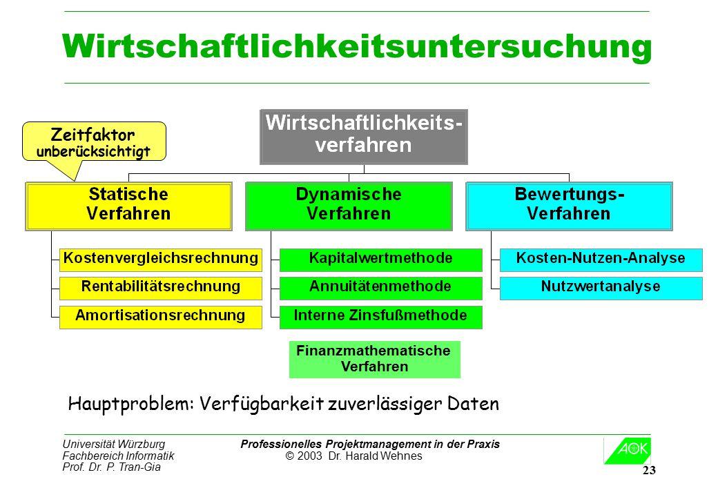 Universität Würzburg Professionelles Projektmanagement in der Praxis Fachbereich Informatik © 2003 Dr. Harald Wehnes Prof. Dr. P. Tran-Gia 23 Wirtscha