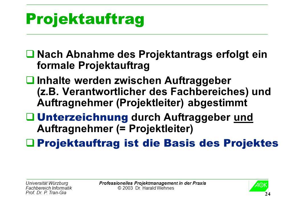 Universität Würzburg Professionelles Projektmanagement in der Praxis Fachbereich Informatik © 2003 Dr. Harald Wehnes Prof. Dr. P. Tran-Gia 24 Projekta
