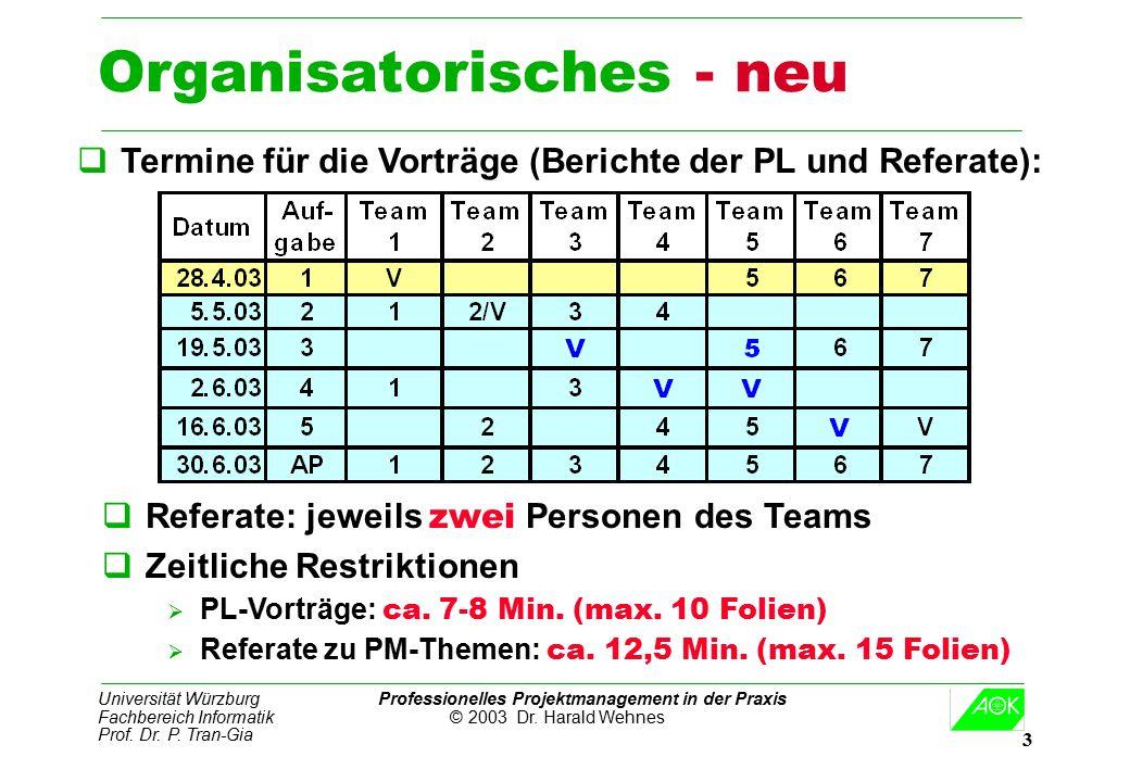 Universität Würzburg Professionelles Projektmanagement in der Praxis Fachbereich Informatik © 2003 Dr. Harald Wehnes Prof. Dr. P. Tran-Gia 3 Organisat