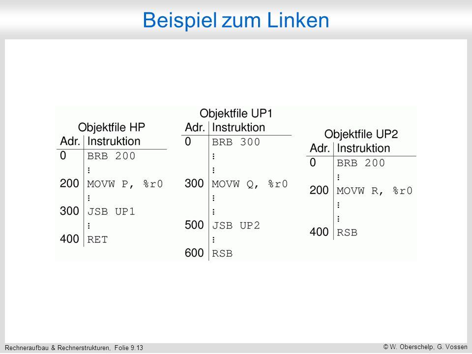 Rechneraufbau & Rechnerstrukturen, Folie 9.13 © W. Oberschelp, G. Vossen Beispiel zum Linken