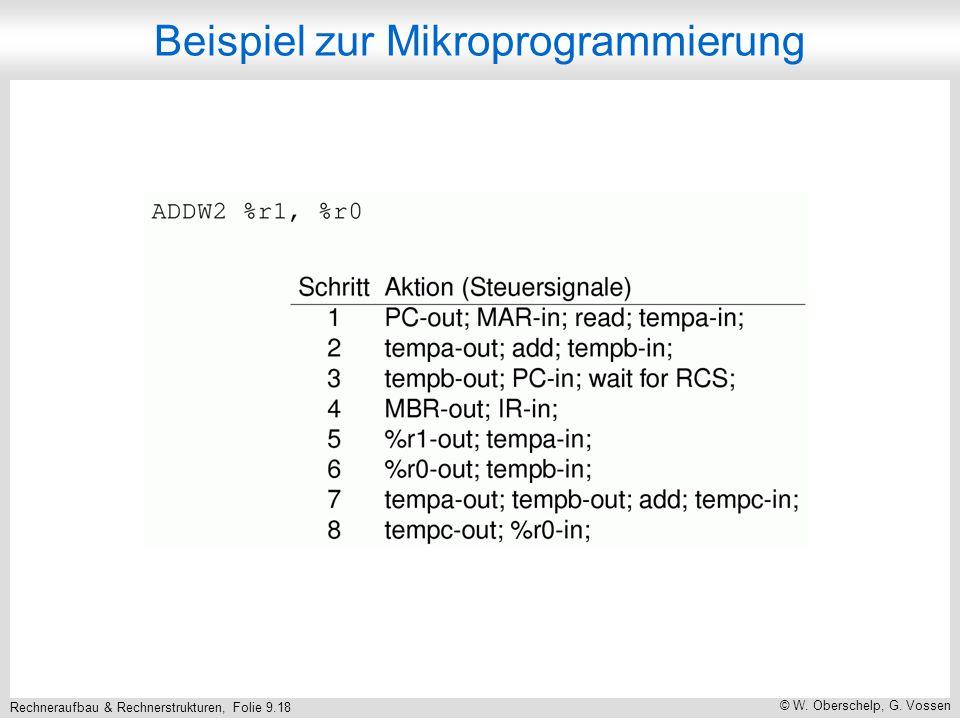 Rechneraufbau & Rechnerstrukturen, Folie 9.18 © W.