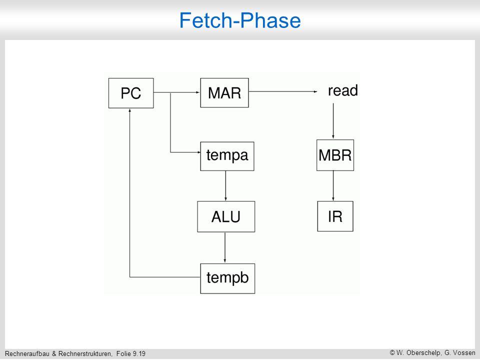 Rechneraufbau & Rechnerstrukturen, Folie 9.19 © W. Oberschelp, G. Vossen Fetch-Phase