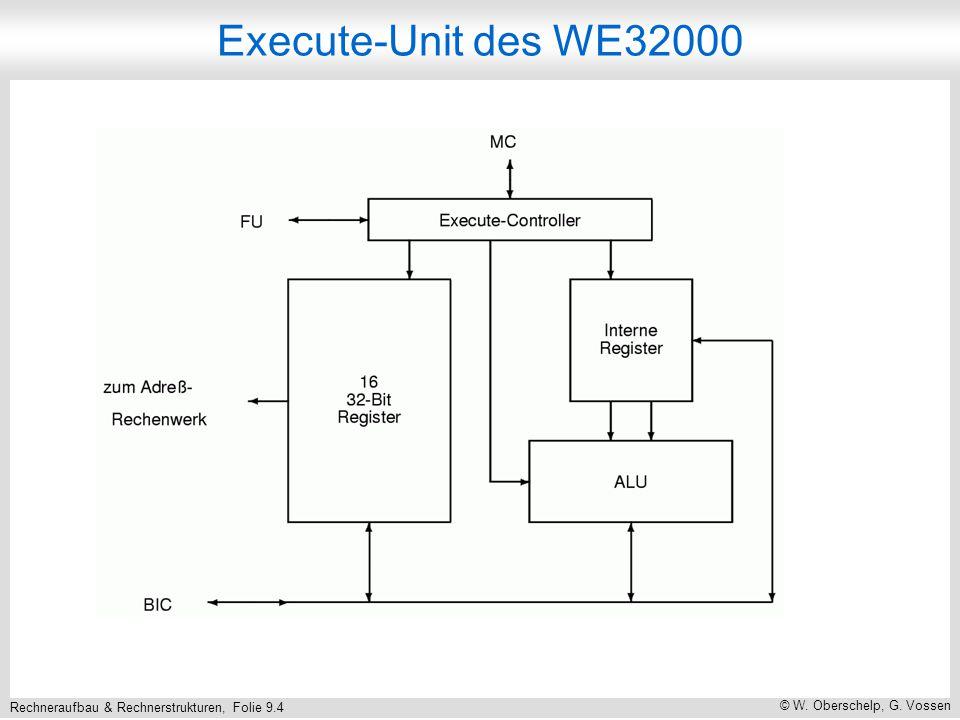Rechneraufbau & Rechnerstrukturen, Folie 9.4 © W. Oberschelp, G. Vossen Execute-Unit des WE32000