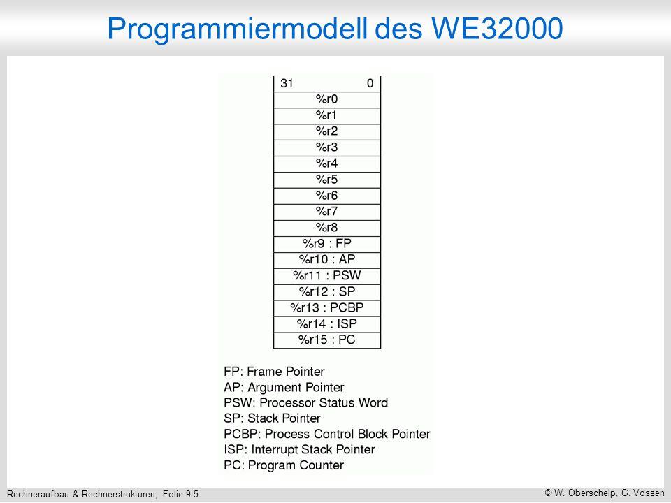 Rechneraufbau & Rechnerstrukturen, Folie 9.5 © W. Oberschelp, G.