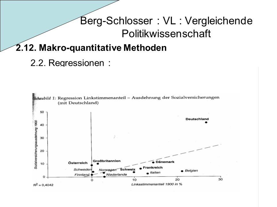 Berg-Schlosser : VL : Vergleichende Politikwissenschaft 2.12. Makro-quantitative Methoden 2.2. Regressionen :