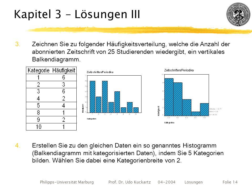 Philipps-Universität Marburg Prof. Dr. Udo Kuckartz 04-2004 LösungenFolie 14 Kapitel 3 – Lösungen III 3.Zeichnen Sie zu folgender Häufigkeitsverteilun
