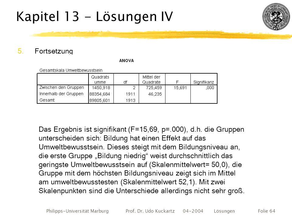 Philipps-Universität Marburg Prof. Dr. Udo Kuckartz 04-2004 LösungenFolie 64 Kapitel 13 - Lösungen IV 5.Fortsetzung Das Ergebnis ist signifikant (F=15