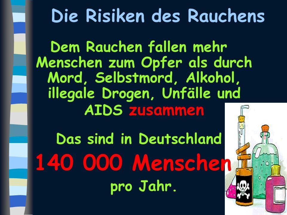 Die Risiken des Rauchens Dem Rauchen fallen mehr Menschen zum Opfer als durch Mord, Selbstmord, Alkohol, illegale Drogen, Unfälle und AIDS zusammen Da