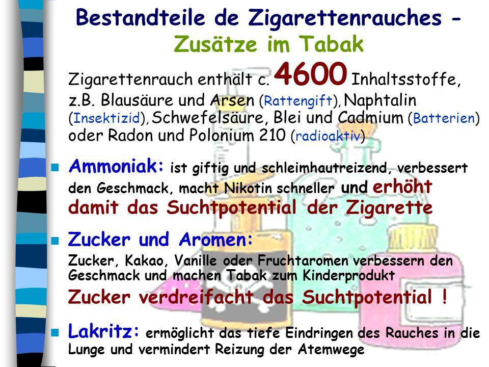 Bestandteile de Zigarettenrauches - Zusätze im Tabak Zigarettenrauch enthält c. 4600 Inhaltsstoffe, z.B. Blausäure und Arsen (Rattengift), Naphtalin (