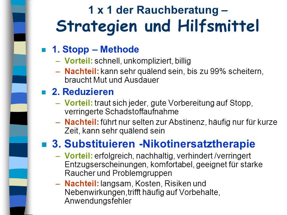 1 x 1 der Rauchberatung – Strategien und Hilfsmittel n 1. Stopp – Methode –Vorteil: schnell, unkompliziert, billig –Nachteil: kann sehr quälend sein,