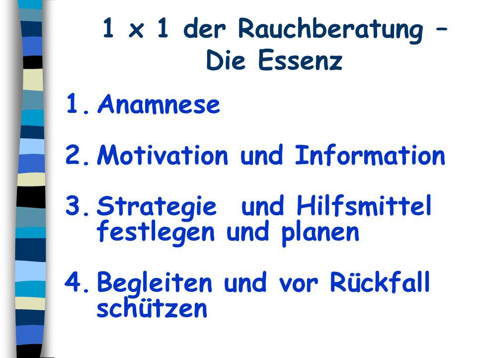1 x 1 der Rauchberatung – Die Essenz 1.Anamnese 2.Motivation und Information 3.Strategie und Hilfsmittel festlegen und planen 4.Begleiten und vor Rück