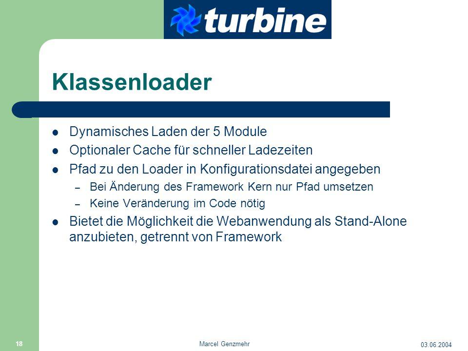 03.06.2004 Marcel Genzmehr 18 Klassenloader Dynamisches Laden der 5 Module Optionaler Cache für schneller Ladezeiten Pfad zu den Loader in Konfigurati