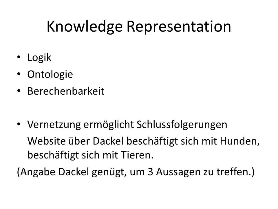 Knowledge Representation Logik Ontologie Berechenbarkeit Vernetzung ermöglicht Schlussfolgerungen Website über Dackel beschäftigt sich mit Hunden, beschäftigt sich mit Tieren.