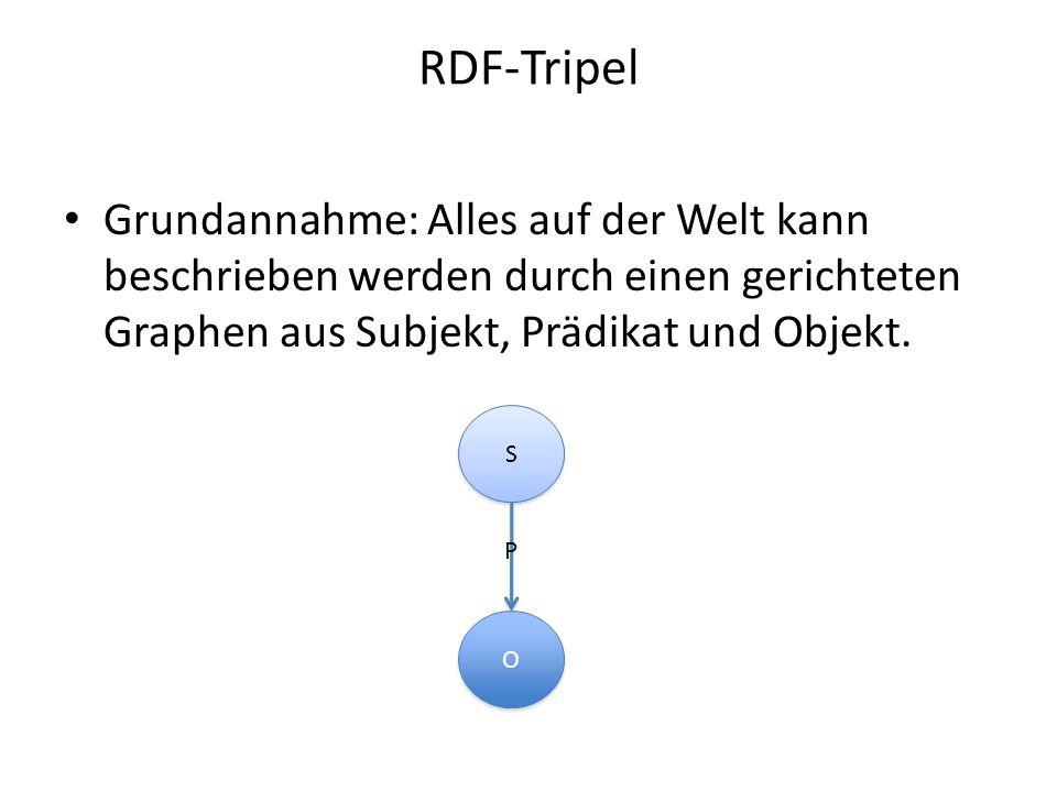 RDF-Tripel Grundannahme: Alles auf der Welt kann beschrieben werden durch einen gerichteten Graphen aus Subjekt, Prädikat und Objekt. S S O O P