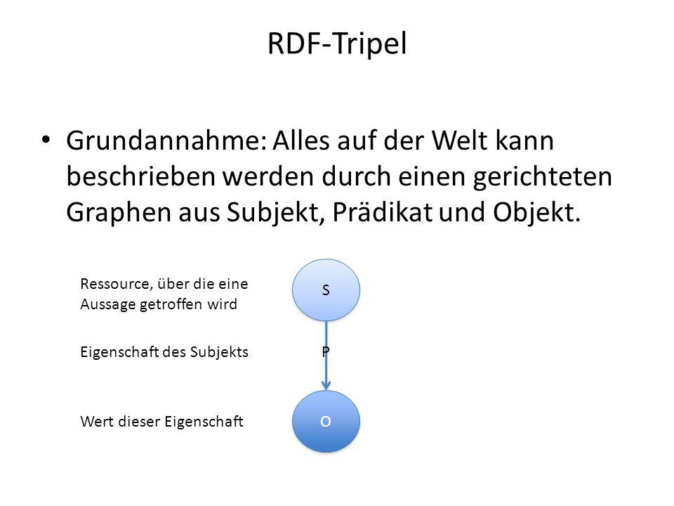 RDF-Tripel Grundannahme: Alles auf der Welt kann beschrieben werden durch einen gerichteten Graphen aus Subjekt, Prädikat und Objekt. S S O O P Ressou