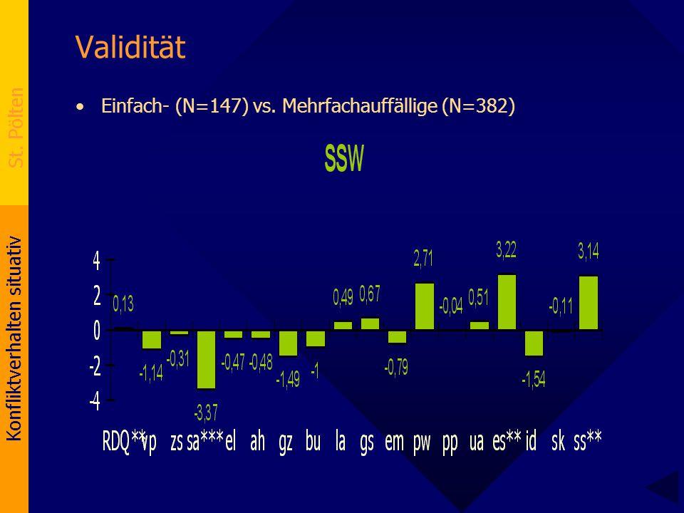Konfliktverhalten situativ St. Pölten Validität Einfach- (N=147) vs. Mehrfachauffällige (N=382)