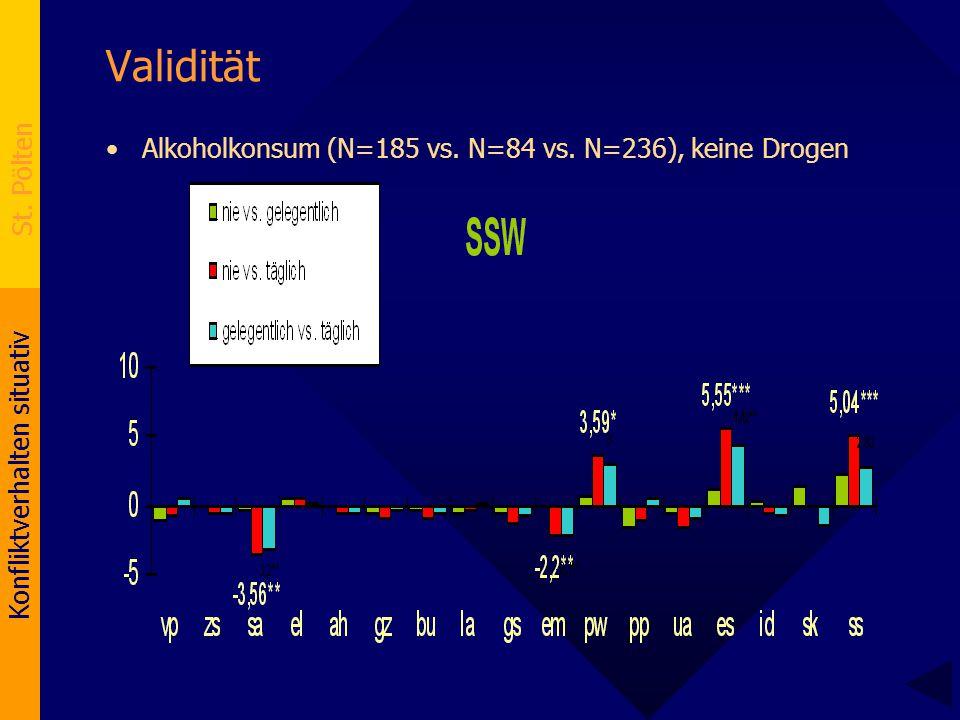 Konfliktverhalten situativ St. Pölten Validität Alkoholkonsum (N=185 vs. N=84 vs. N=236), keine Drogen