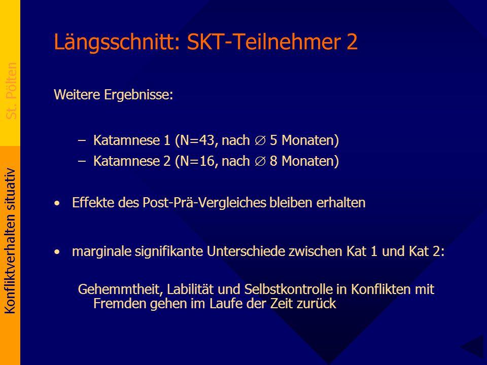 Konfliktverhalten situativ St. Pölten Längsschnitt: SKT-Teilnehmer 2 Weitere Ergebnisse: –Katamnese 1 (N=43, nach  5 Monaten) –Katamnese 2 (N=16, nac