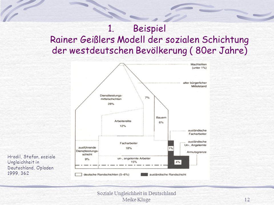 Soziale Ungleichheit in Deutschland Meike Kluge12 1.Beispiel Rainer Geißlers Modell der sozialen Schichtung der westdeutschen Bevölkerung ( 80er Jahre