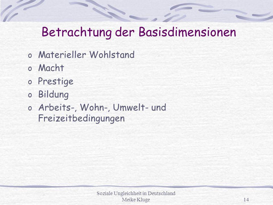 Soziale Ungleichheit in Deutschland Meike Kluge14 Betrachtung der Basisdimensionen o Materieller Wohlstand o Macht o Prestige o Bildung o Arbeits-, Wo
