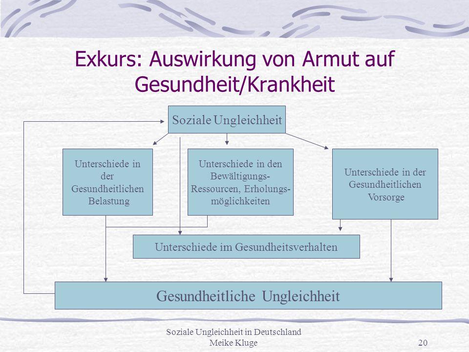Soziale Ungleichheit in Deutschland Meike Kluge20 Exkurs: Auswirkung von Armut auf Gesundheit/Krankheit Soziale Ungleichheit Gesundheitliche Ungleichh