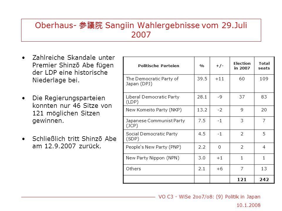 VO C3 - WiSe 2oo7/o8: (9) Politik in Japan 10.1.2008 Oberhaus- 参議院 Sangiin Wahlergebnisse vom 29.Juli 2007 Politische Parteien%+/- Election in 2007 To