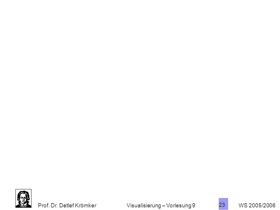 Prof. Dr. Detlef Krömker WS 2005/2006 23 Visualisierung – Vorlesung 9