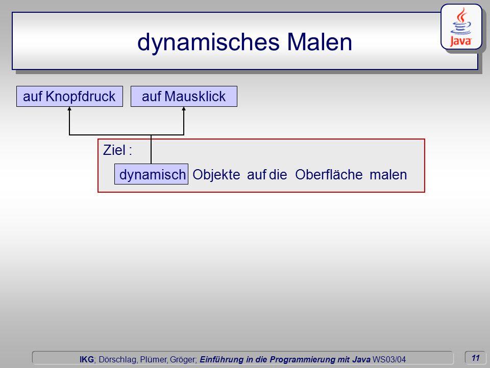 11 Dörschlag IKG; Dörschlag, Plümer, Gröger; Einführung in die Programmierung mit Java WS03/04 dynamisches Malen dynamisch Objekte auf die Oberfläche malen auf Knopfdruckauf Mausklick Ziel :