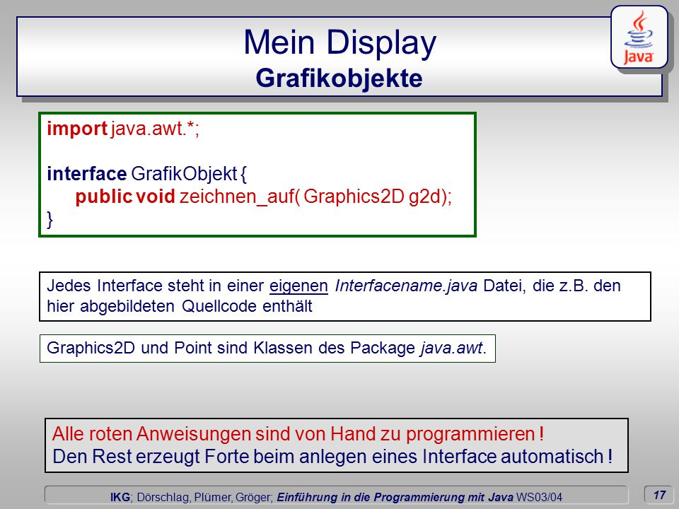 17 Dörschlag IKG; Dörschlag, Plümer, Gröger; Einführung in die Programmierung mit Java WS03/04 Mein Display Grafikobjekte import java.awt.*; interface GrafikObjekt { public void zeichnen_auf( Graphics2D g2d); } Graphics2D und Point sind Klassen des Package java.awt.