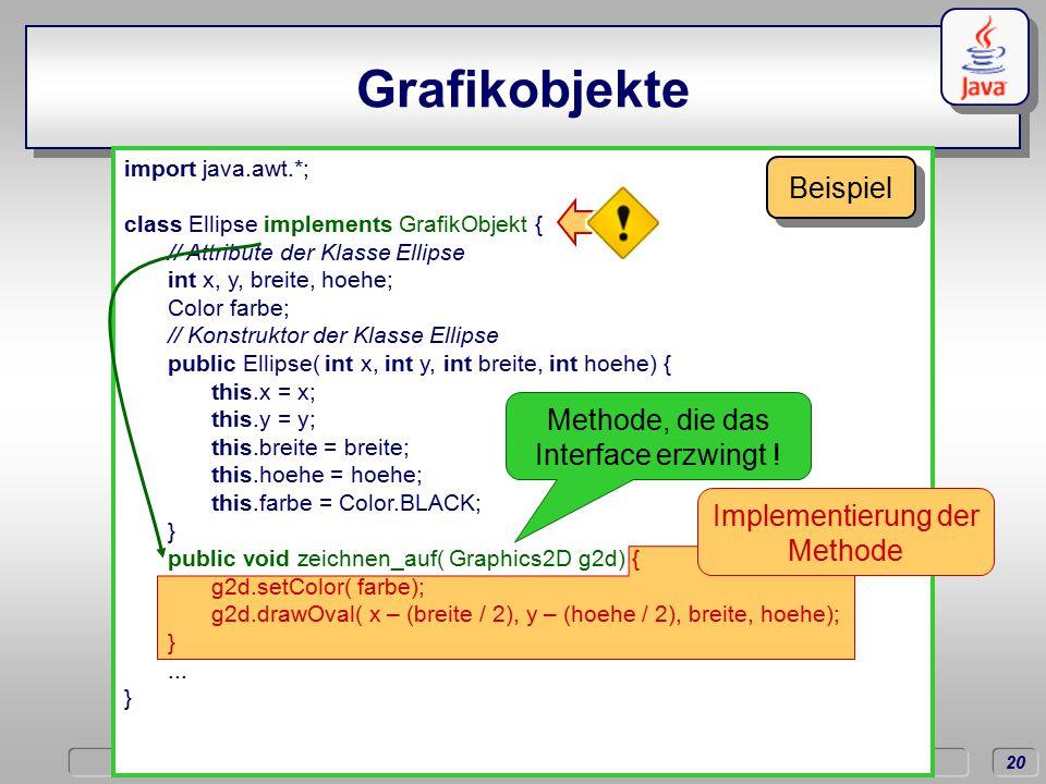 20 Dörschlag IKG; Dörschlag, Plümer, Gröger; Einführung in die Programmierung mit Java WS03/04 import java.awt.*; class Ellipse implements GrafikObjekt { // Attribute der Klasse Ellipse int x, y, breite, hoehe; Color farbe; // Konstruktor der Klasse Ellipse public Ellipse( int x, int y, int breite, int hoehe) { this.x = x; this.y = y; this.breite = breite; this.hoehe = hoehe; this.farbe = Color.BLACK; } public void zeichnen_auf( Graphics2D g2d) { g2d.setColor( farbe); g2d.drawOval( x – (breite / 2), y – (hoehe / 2), breite, hoehe); }...