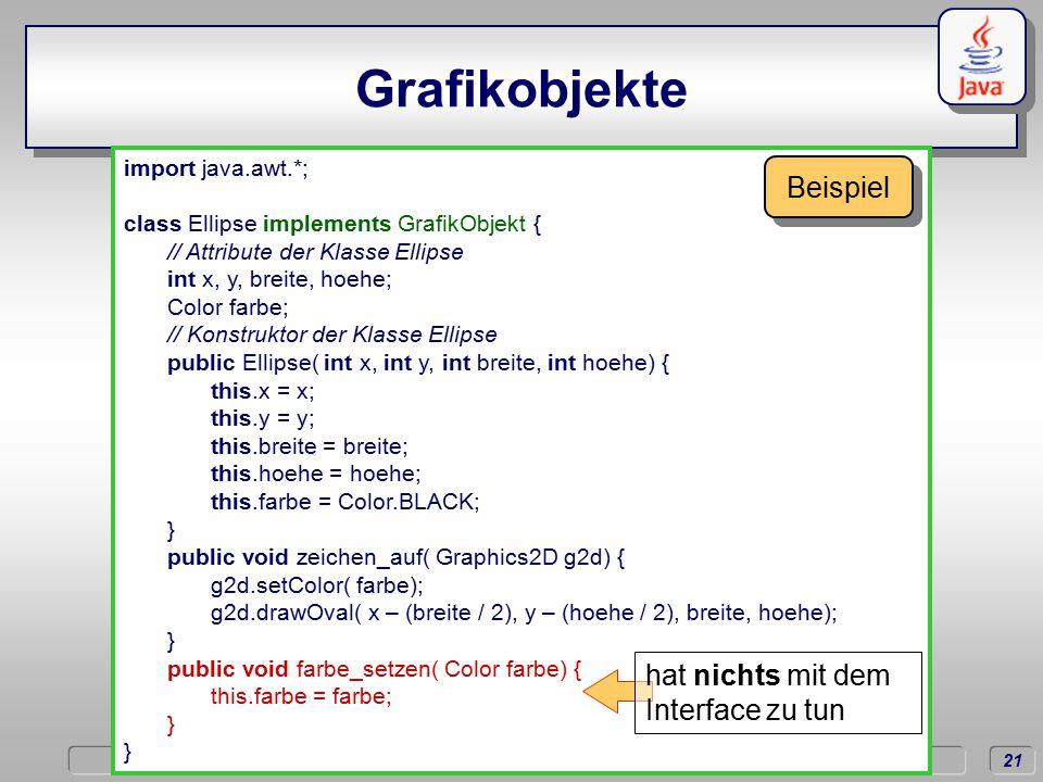 21 Dörschlag IKG; Dörschlag, Plümer, Gröger; Einführung in die Programmierung mit Java WS03/04 import java.awt.*; class Ellipse implements GrafikObjekt { // Attribute der Klasse Ellipse int x, y, breite, hoehe; Color farbe; // Konstruktor der Klasse Ellipse public Ellipse( int x, int y, int breite, int hoehe) { this.x = x; this.y = y; this.breite = breite; this.hoehe = hoehe; this.farbe = Color.BLACK; } public void zeichen_auf( Graphics2D g2d) { g2d.setColor( farbe); g2d.drawOval( x – (breite / 2), y – (hoehe / 2), breite, hoehe); } public void farbe_setzen( Color farbe) { this.farbe = farbe; } Grafikobjekte Beispiel hat nichts mit dem Interface zu tun