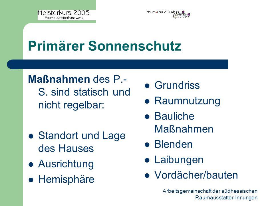 Arbeitsgemeinschaft der südhessischen Raumausstatter-Innungen Primärer Sonnenschutz Maßnahmen des P.- S. sind statisch und nicht regelbar: Standort un