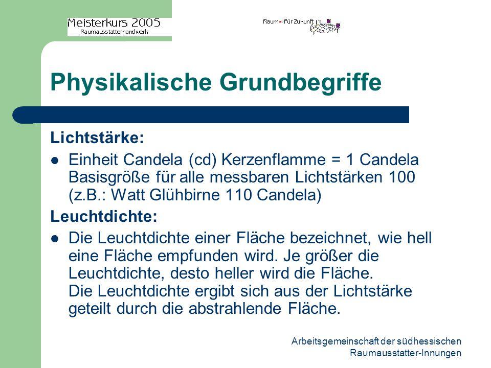 Arbeitsgemeinschaft der südhessischen Raumausstatter-Innungen Physikalische Grundbegriffe Lichtstärke: Einheit Candela (cd) Kerzenflamme = 1 Candela B