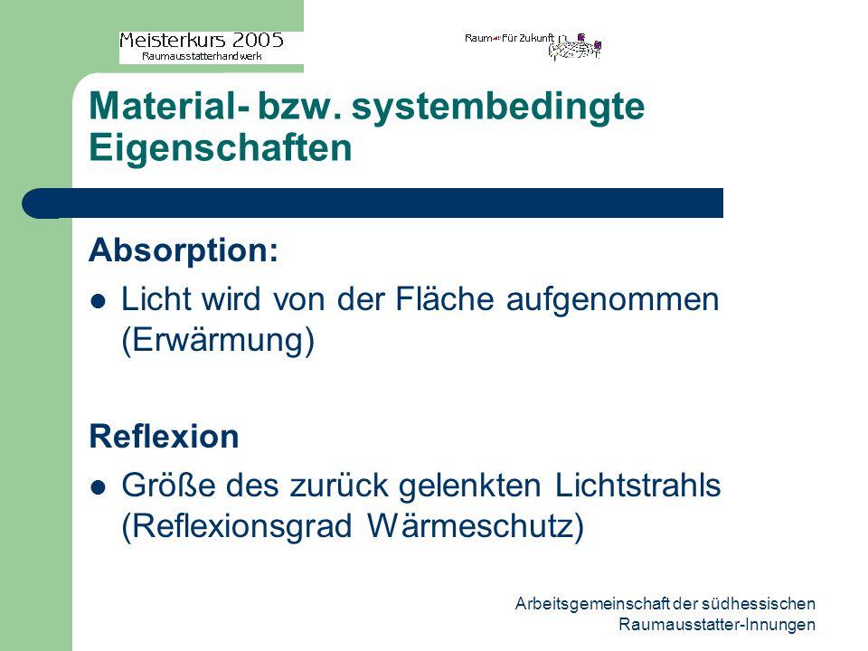 Arbeitsgemeinschaft der südhessischen Raumausstatter-Innungen Material- bzw. systembedingte Eigenschaften Absorption: Licht wird von der Fläche aufgen