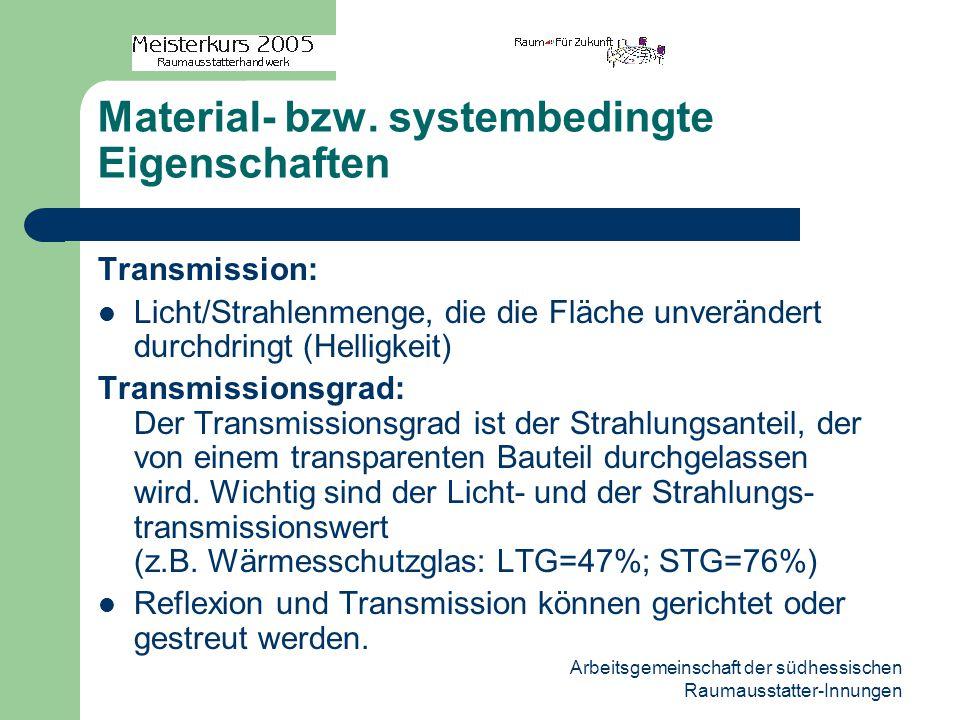 Arbeitsgemeinschaft der südhessischen Raumausstatter-Innungen Material- bzw. systembedingte Eigenschaften Transmission: Licht/Strahlenmenge, die die F