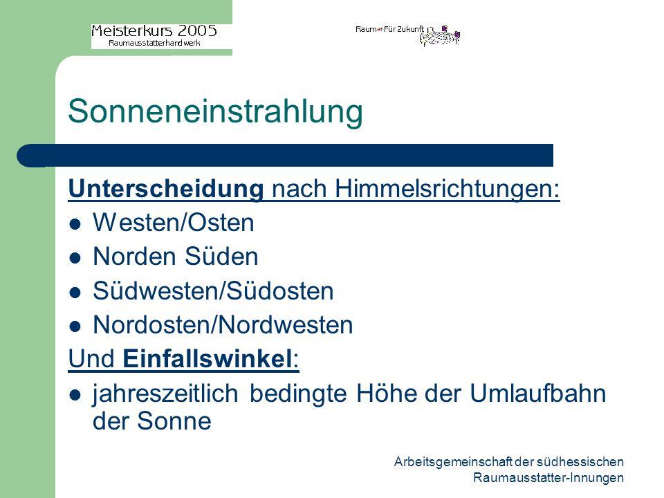 Arbeitsgemeinschaft der südhessischen Raumausstatter-Innungen Sonneneinstrahlung Unterscheidung nach Himmelsrichtungen: Westen/Osten Norden Süden Südw