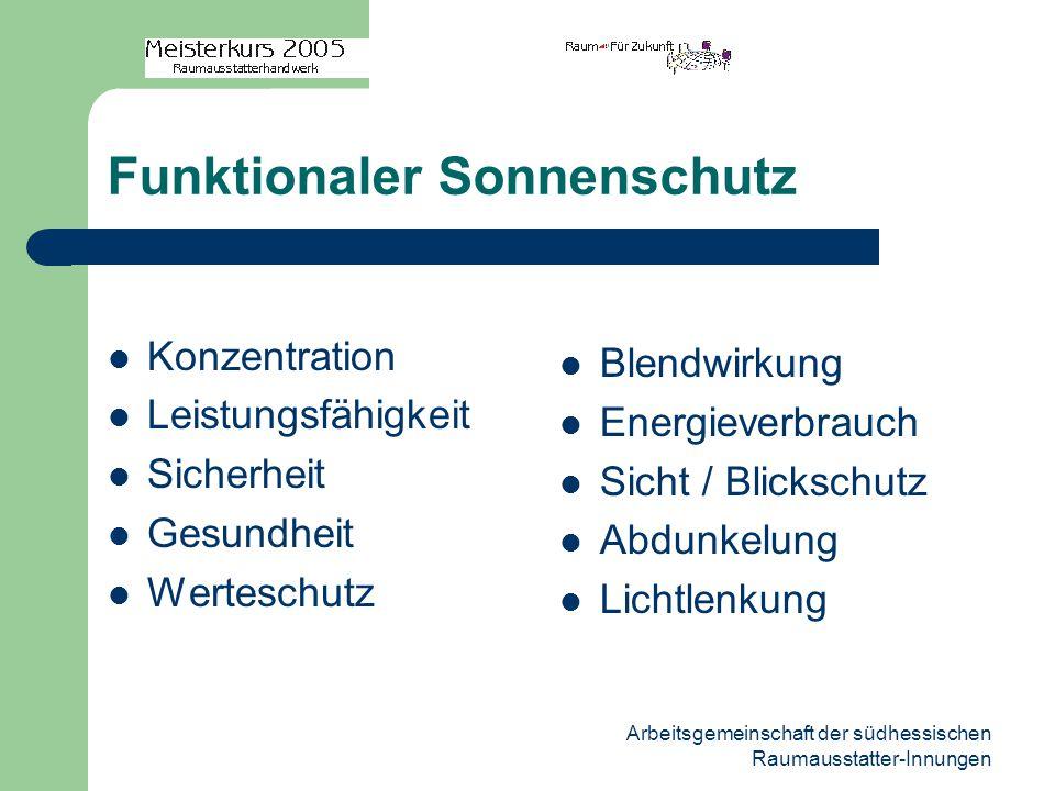 Arbeitsgemeinschaft der südhessischen Raumausstatter-Innungen Funktionaler Sonnenschutz Konzentration Leistungsfähigkeit Sicherheit Gesundheit Wertesc