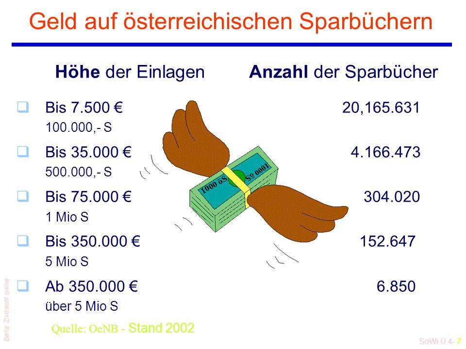 SoWi Ü 4- 7 Barta: Zivilrecht online Geld auf österreichischen Sparbüchern Höhe der EinlagenAnzahl der Sparbücher qBis 7.500 €20,165.631 100.000,- S q
