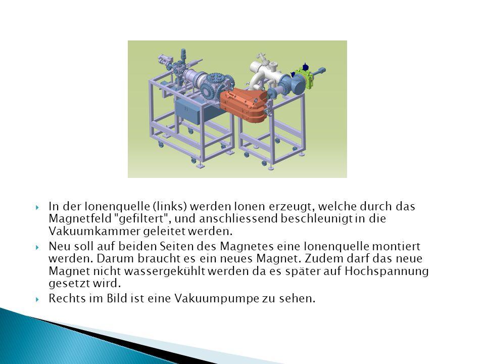  In der Ionenquelle (links) werden Ionen erzeugt, welche durch das Magnetfeld gefiltert , und anschliessend beschleunigt in die Vakuumkammer geleitet werden.