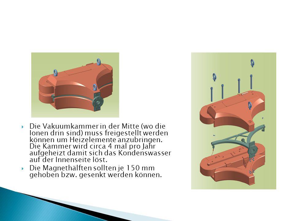  Die Vakuumkammer in der Mitte (wo die Ionen drin sind) muss freigestellt werden können um Heizelemente anzubringen. Die Kammer wird circa 4 mal pro