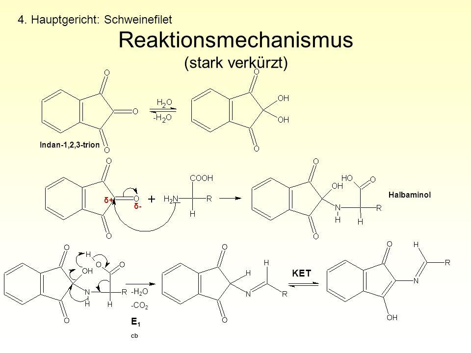 Reaktionsmechanismus (stark verkürzt) 4. Hauptgericht: Schweinefilet δ+δ+ δ-δ- Indan-1,2,3-trion Halbaminol -H 2 O -CO 2 E 1 cb KET
