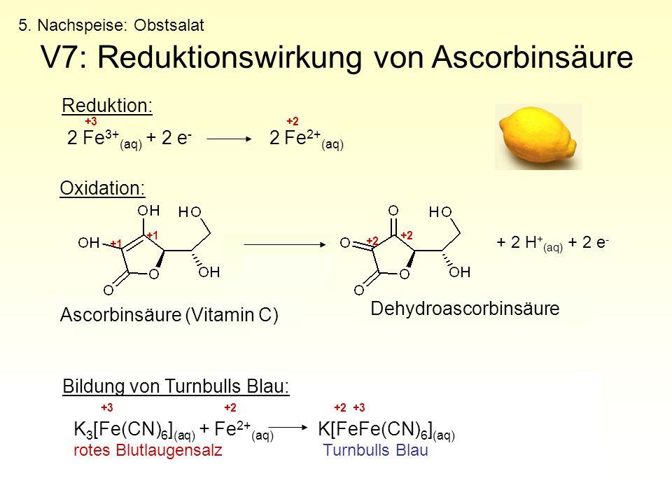 V7: Reduktionswirkung von Ascorbinsäure 5. Nachspeise: Obstsalat K 3 [Fe(CN) 6 ] (aq) + Fe 2+ (aq) K[FeFe(CN) 6 ] (aq) rotes Blutlaugensalz Turnbulls