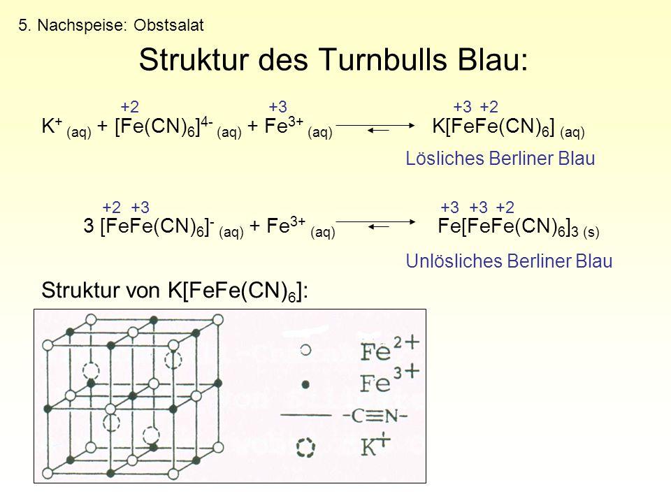 Struktur des Turnbulls Blau: K[FeFe(CN) 6 ] (aq) K + (aq) + [Fe(CN) 6 ] 4- (aq) + Fe 3+ (aq) +2 +3 +2 Lösliches Berliner Blau 3 [FeFe(CN) 6 ] - (aq) +