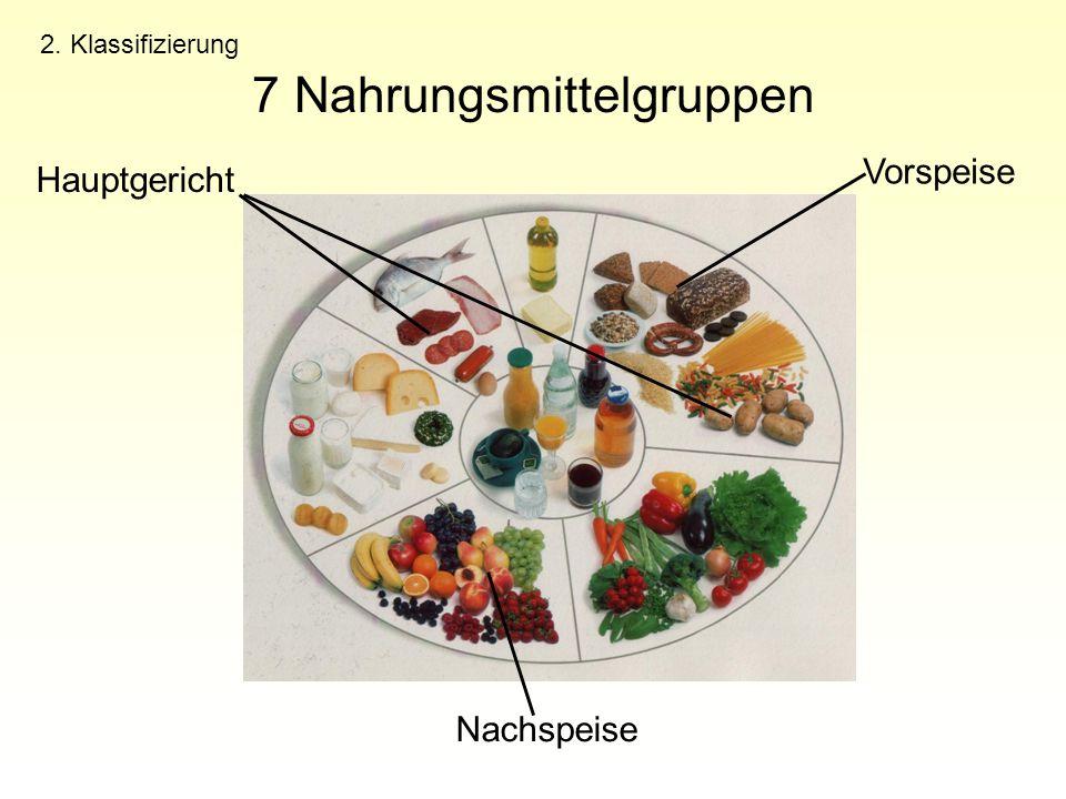 7 Nahrungsmittelgruppen 2. Klassifizierung Vorspeise Hauptgericht Nachspeise