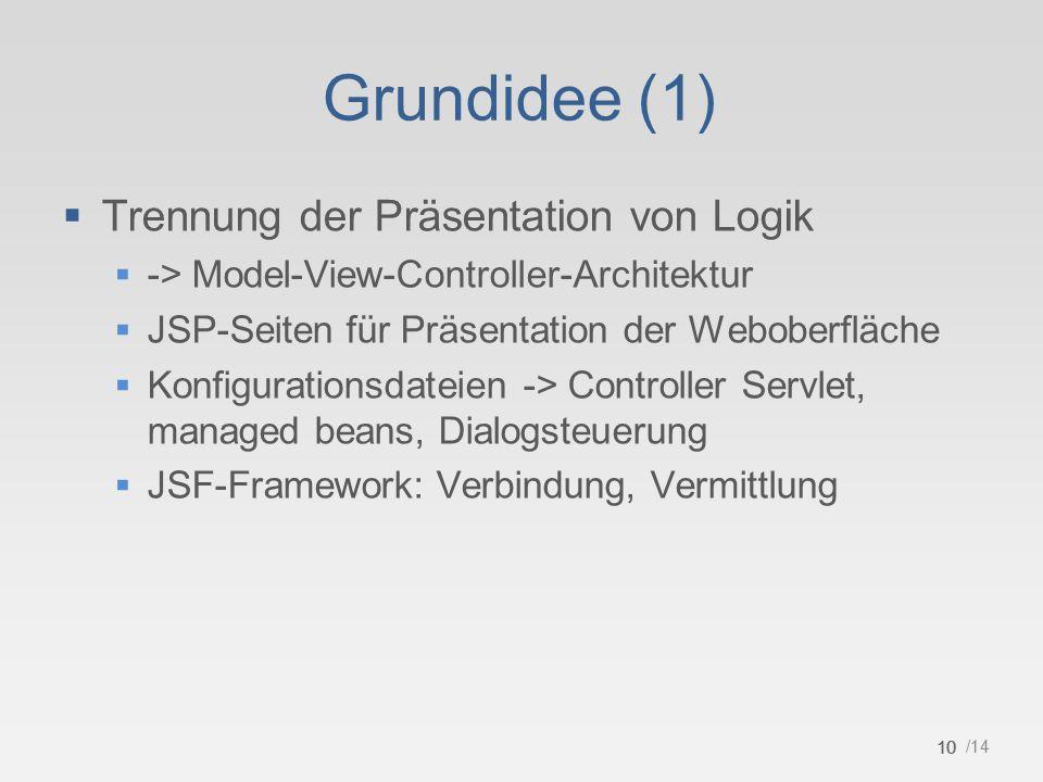 10 /14 Grundidee (1)  Trennung der Präsentation von Logik  -> Model-View-Controller-Architektur  JSP-Seiten für Präsentation der Weboberfläche  Konfigurationsdateien -> Controller Servlet, managed beans, Dialogsteuerung  JSF-Framework: Verbindung, Vermittlung 10