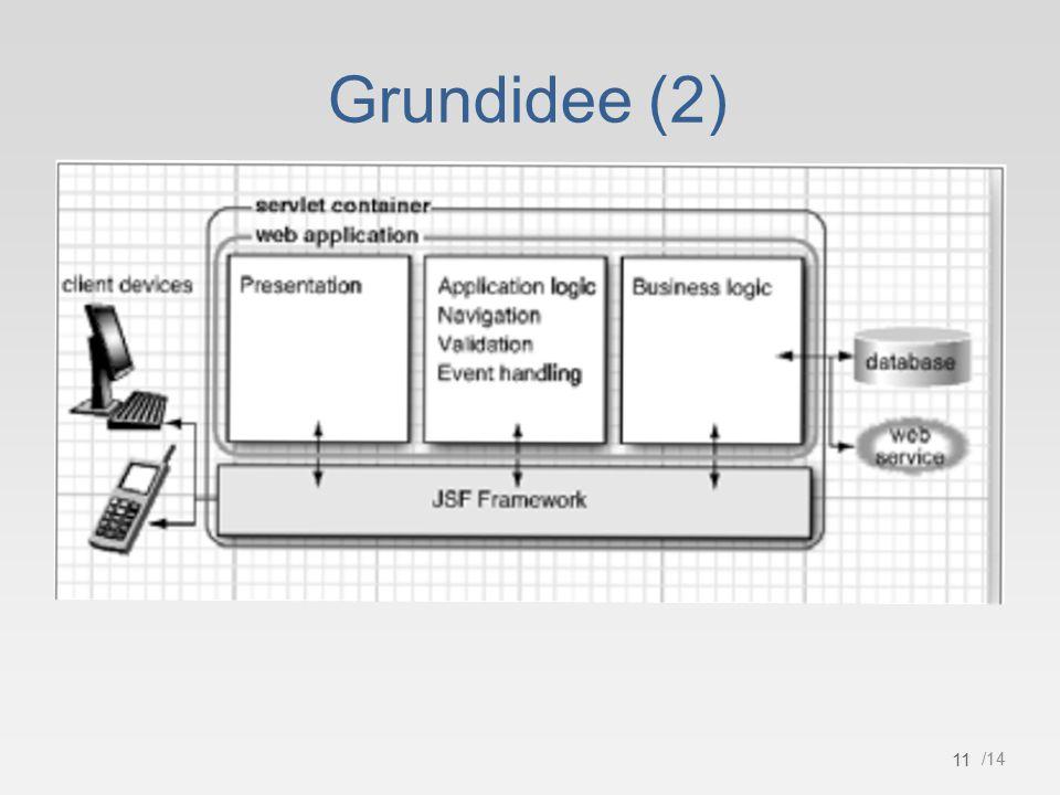 11 /14 Grundidee (2)